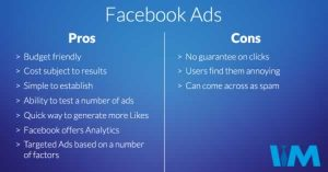 Facebook Advertising, Facebook Advertising Cost, InsideMan Media
